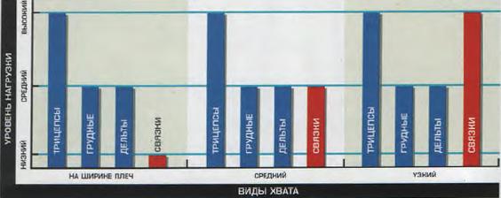Ширина-хвата
